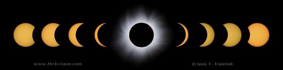 Solar Eclips - Cg Masters School of 3D Animation & VFX