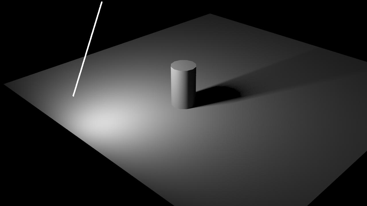 Shadow Effect 2 - CG Masters School of 3D Animation & VFX