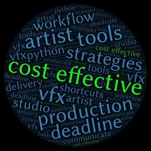 cost effective vfx artist